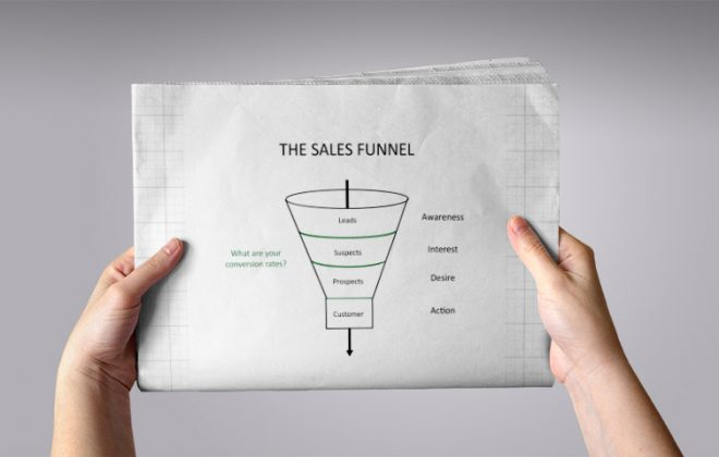 sales funnel trepwise